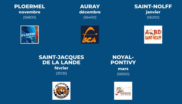 Etapes du Larde Sports Tour Bretagne